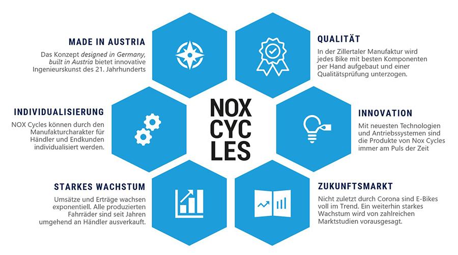 NOX_Unternehmensst-rken_small