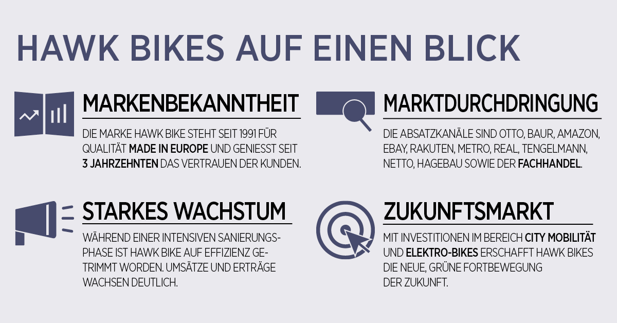 hawk-bikes_auf-einen-blick_v2dar6i2RrYxR3k